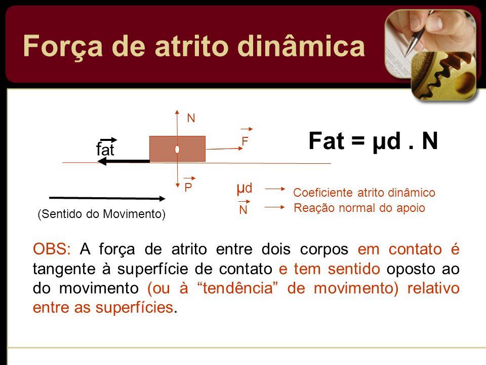 Força de atrito dinâmica OBS: A força de atrito entre dois corpos em contato é tangente à superfície de contato e tem sentido oposto ao do movimento (