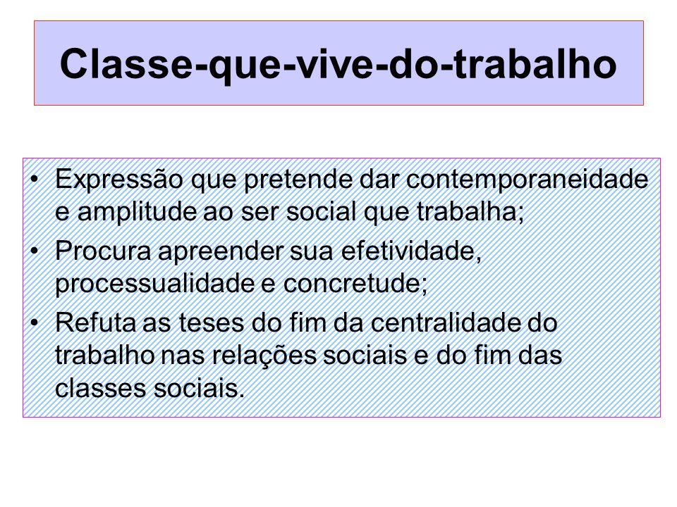 Classe-que-vive-do-trabalho Expressão que pretende dar contemporaneidade e amplitude ao ser social que trabalha; Procura apreender sua efetividade, pr