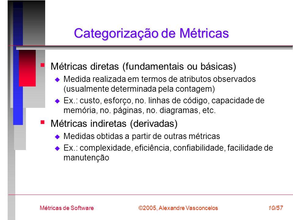 ©2005, Alexandre Vasconcelos Métricas de Software10/57 Categorização de Métricas Métricas diretas (fundamentais ou básicas) Medida realizada em termos