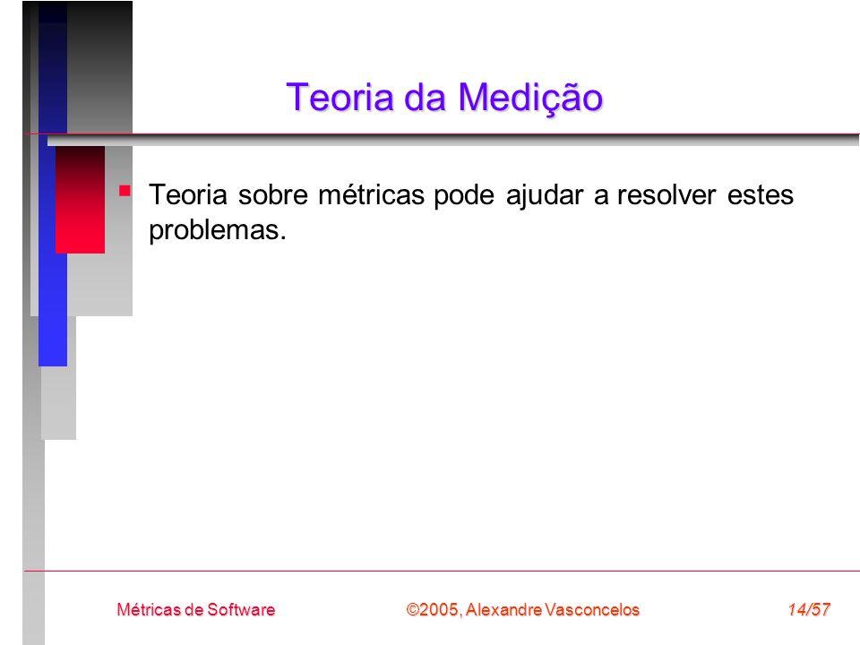 ©2005, Alexandre Vasconcelos Métricas de Software14/57 Teoria da Medição Teoria sobre métricas pode ajudar a resolver estes problemas.