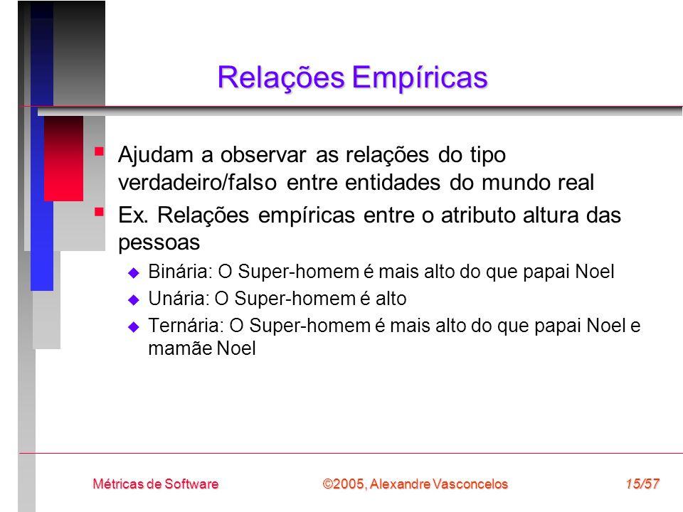 ©2005, Alexandre Vasconcelos Métricas de Software15/57 Relações Empíricas Ajudam a observar as relações do tipo verdadeiro/falso entre entidades do mu