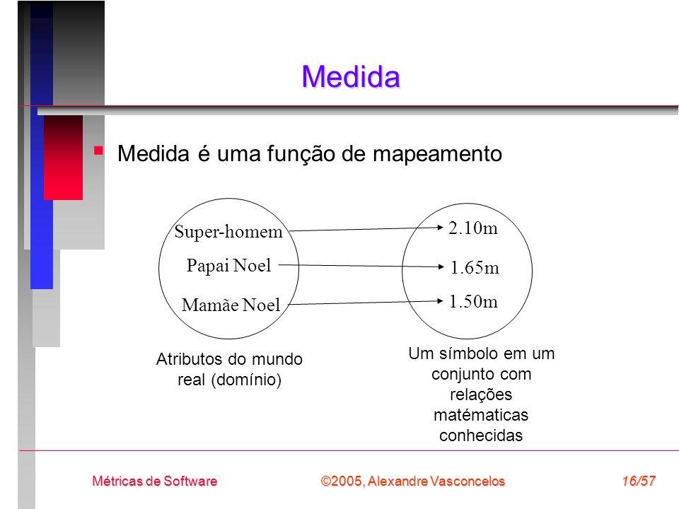 ©2005, Alexandre Vasconcelos Métricas de Software16/57 Medida Medida é uma função de mapeamento Super-homem Papai Noel Mamãe Noel 2.10m 1.65m 1.50m At