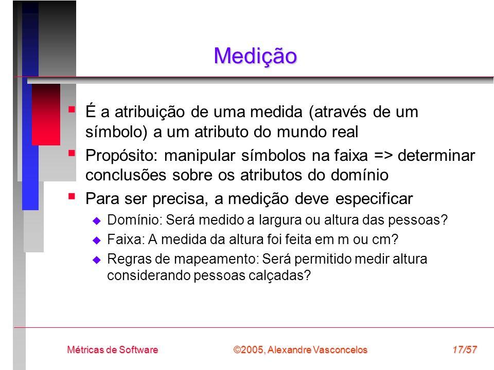 ©2005, Alexandre Vasconcelos Métricas de Software17/57 Medição É a atribuição de uma medida (através de um símbolo) a um atributo do mundo real Propós