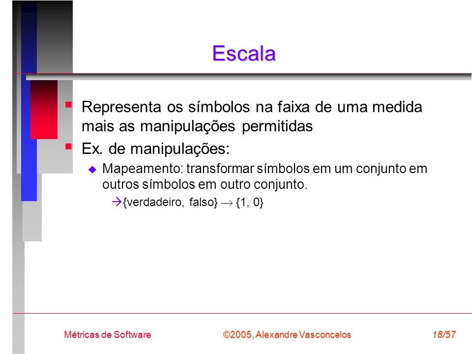 ©2005, Alexandre Vasconcelos Métricas de Software18/57 Escala Representa os símbolos na faixa de uma medida mais as manipulações permitidas Ex. de man