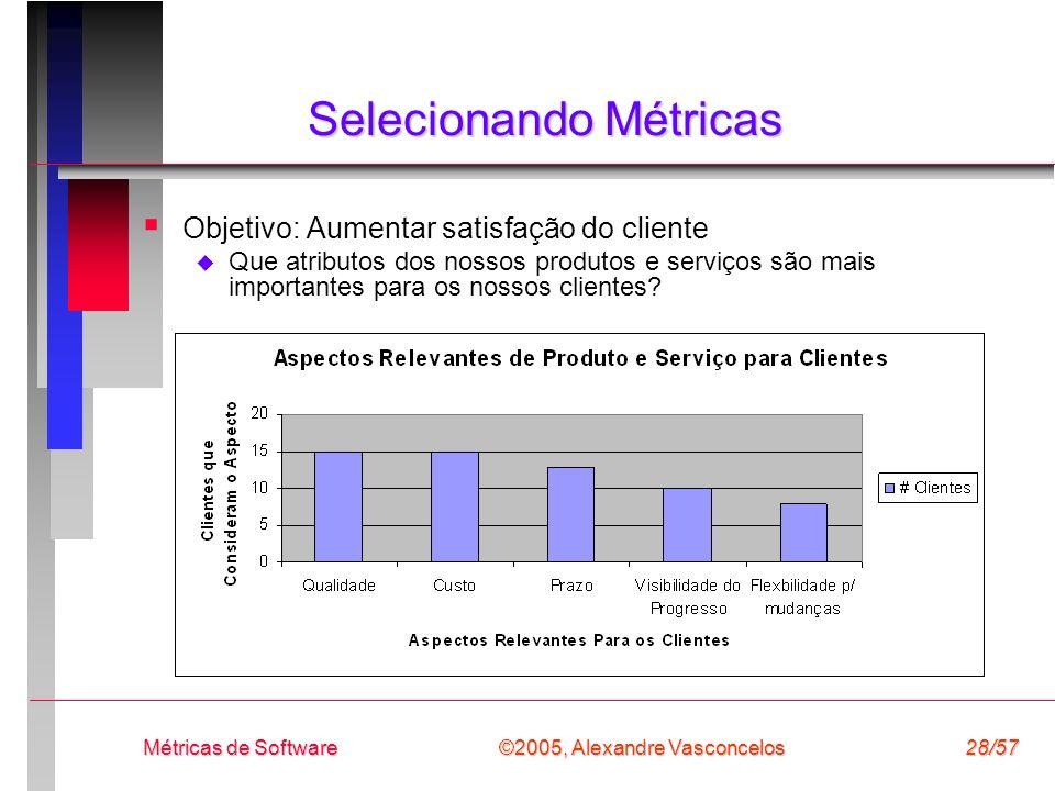 ©2005, Alexandre Vasconcelos Métricas de Software28/57 Selecionando Métricas Objetivo: Aumentar satisfação do cliente Que atributos dos nossos produto