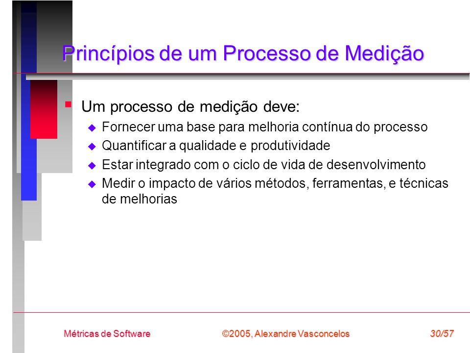 ©2005, Alexandre Vasconcelos Métricas de Software30/57 Princípios de um Processo de Medição Um processo de medição deve: Fornecer uma base para melhor