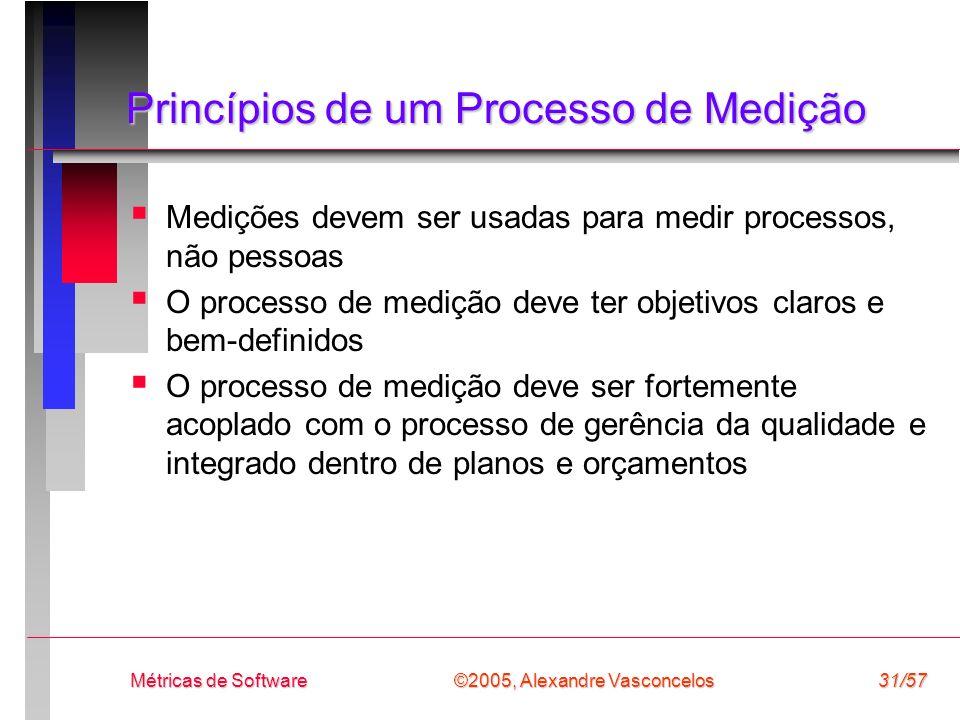 ©2005, Alexandre Vasconcelos Métricas de Software31/57 Princípios de um Processo de Medição Medições devem ser usadas para medir processos, não pessoa