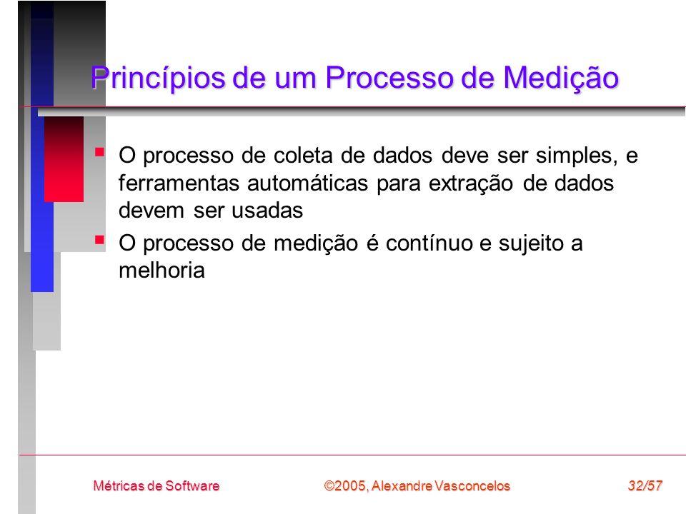 ©2005, Alexandre Vasconcelos Métricas de Software32/57 Princípios de um Processo de Medição O processo de coleta de dados deve ser simples, e ferramen