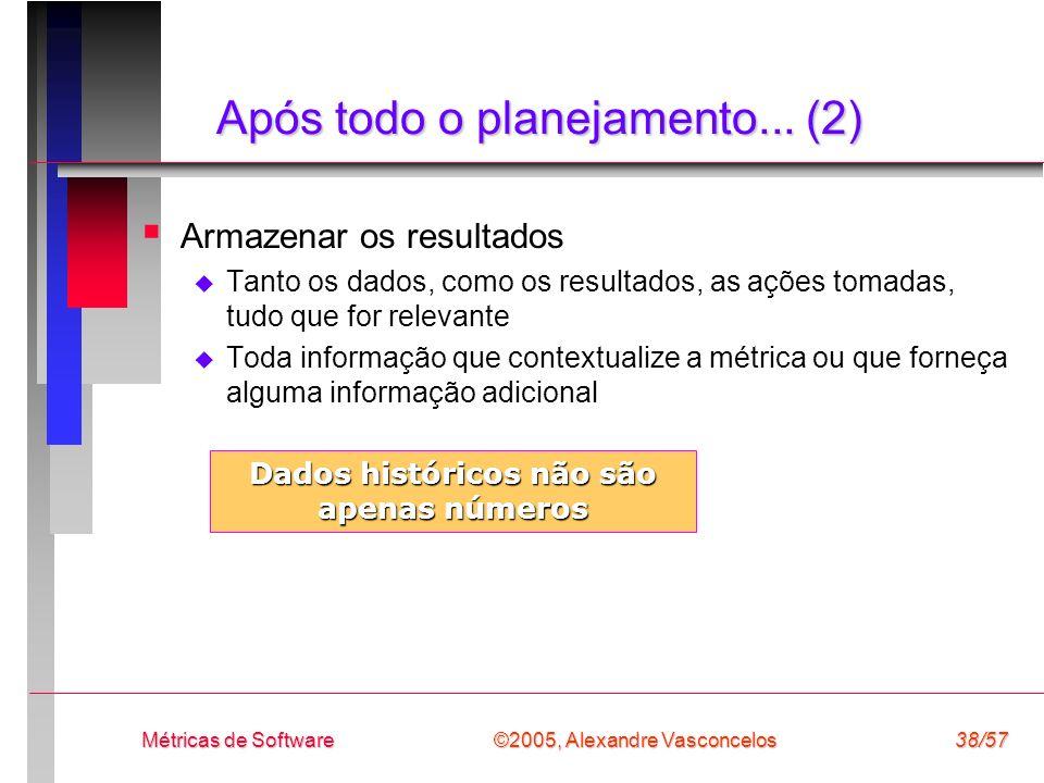 ©2005, Alexandre Vasconcelos Métricas de Software38/57 Após todo o planejamento... (2) Armazenar os resultados Tanto os dados, como os resultados, as