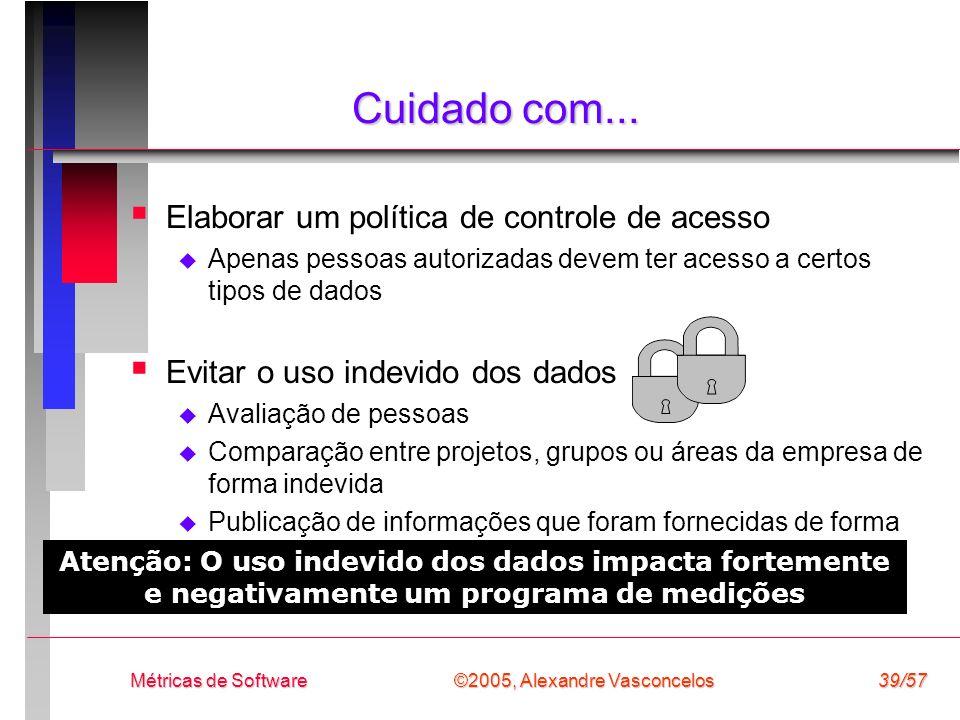 ©2005, Alexandre Vasconcelos Métricas de Software39/57 Cuidado com... Elaborar um política de controle de acesso Apenas pessoas autorizadas devem ter