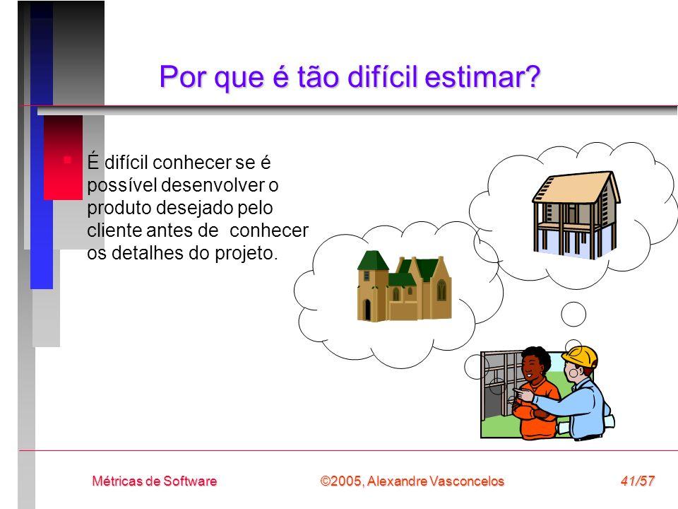 ©2005, Alexandre Vasconcelos Métricas de Software41/57 Por que é tão difícil estimar? É difícil conhecer se é possível desenvolver o produto desejado