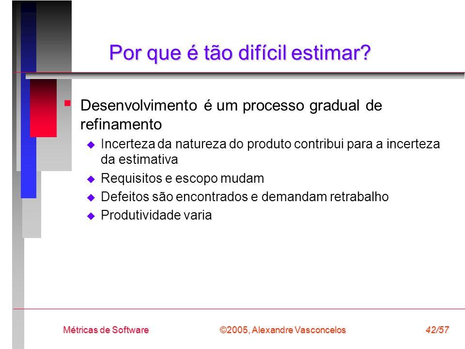 ©2005, Alexandre Vasconcelos Métricas de Software42/57 Por que é tão difícil estimar? Desenvolvimento é um processo gradual de refinamento Incerteza d