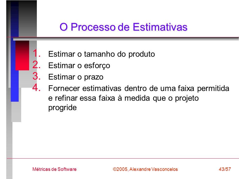 ©2005, Alexandre Vasconcelos Métricas de Software43/57 O Processo de Estimativas 1. Estimar o tamanho do produto 2. Estimar o esforço 3. Estimar o pra
