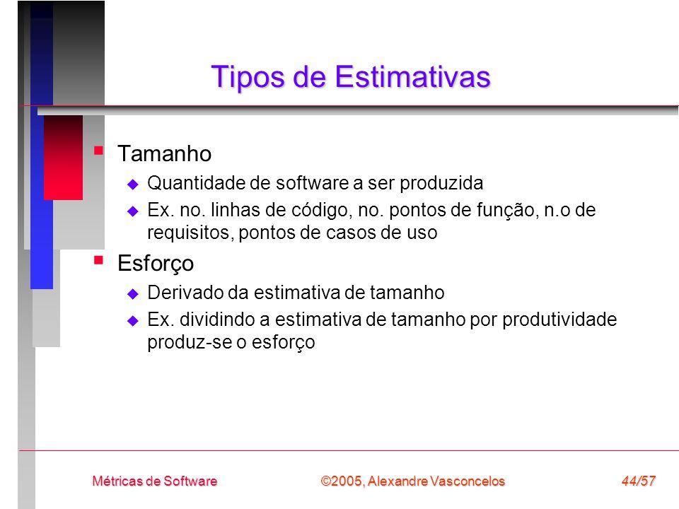 ©2005, Alexandre Vasconcelos Métricas de Software44/57 Tipos de Estimativas Tamanho Quantidade de software a ser produzida Ex. no. linhas de código, n