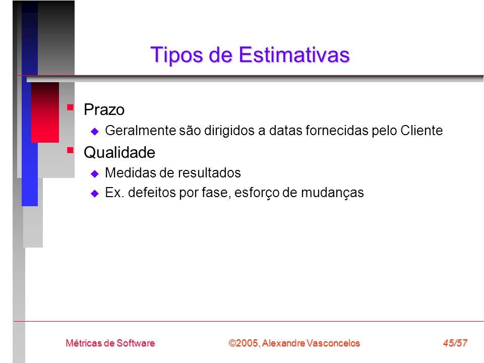 ©2005, Alexandre Vasconcelos Métricas de Software45/57 Tipos de Estimativas Prazo Geralmente são dirigidos a datas fornecidas pelo Cliente Qualidade M