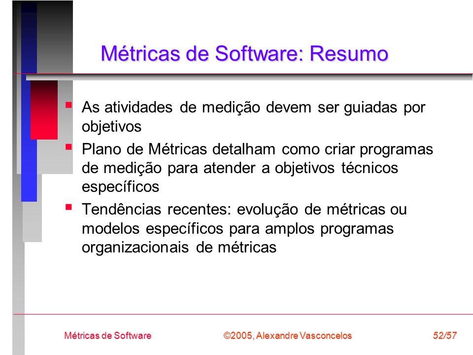 ©2005, Alexandre Vasconcelos Métricas de Software52/57 Métricas de Software: Resumo As atividades de medição devem ser guiadas por objetivos Plano de