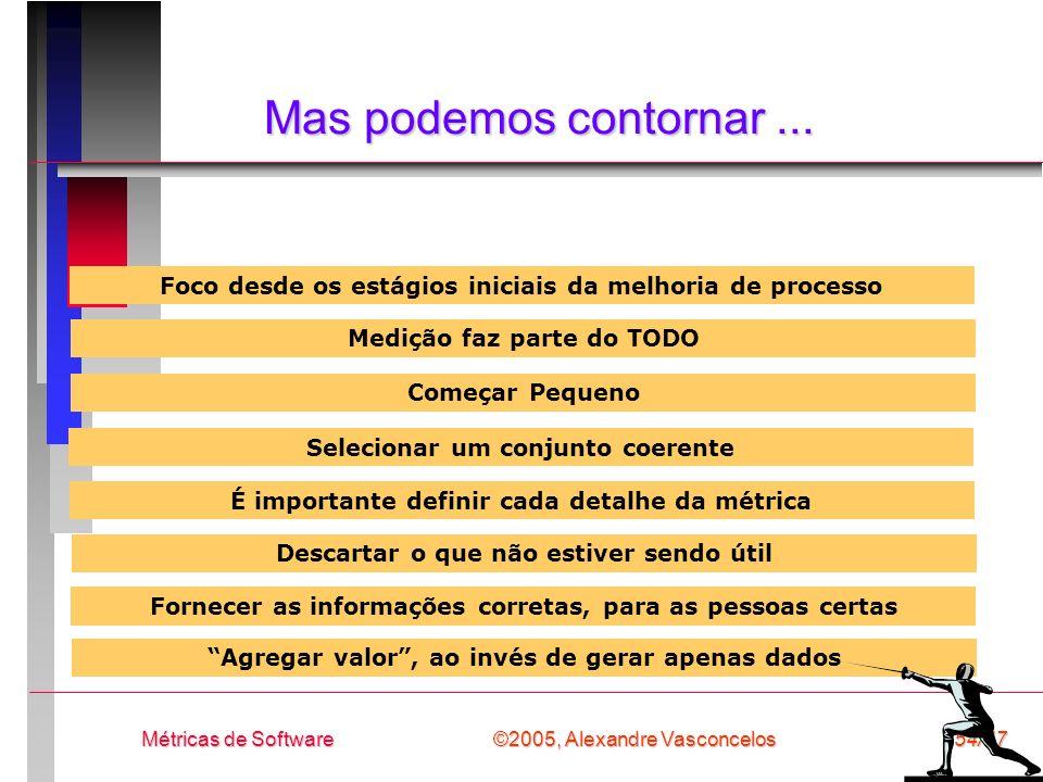 ©2005, Alexandre Vasconcelos Métricas de Software54/57 Mas podemos contornar... Foco desde os estágios iniciais da melhoria de processo Medição faz pa
