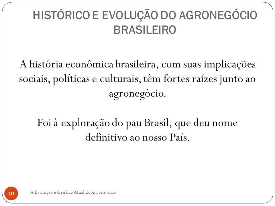 HISTÓRICO E EVOLUÇÃO DO AGRONEGÓCIO BRASILEIRO A história econômica brasileira, com suas implicações sociais, políticas e culturais, têm fortes raízes