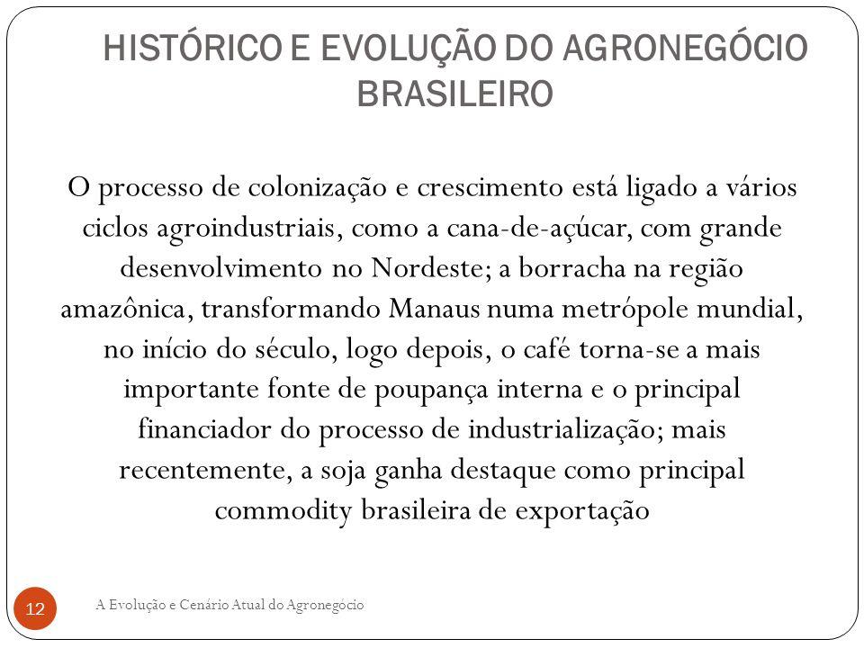HISTÓRICO E EVOLUÇÃO DO AGRONEGÓCIO BRASILEIRO O processo de colonização e crescimento está ligado a vários ciclos agroindustriais, como a cana-de-açú