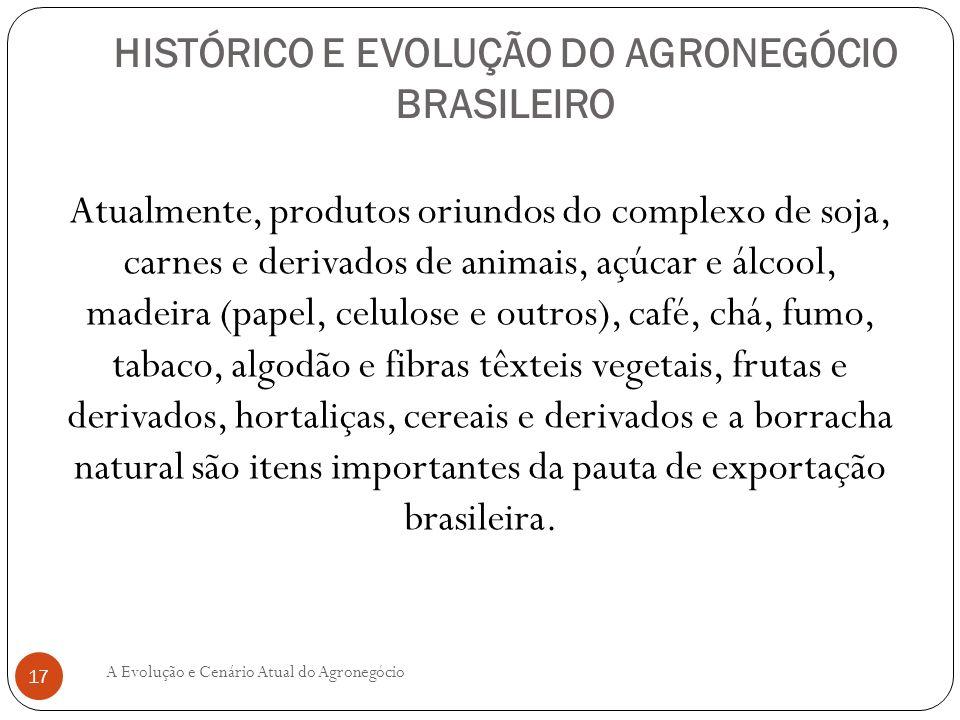 HISTÓRICO E EVOLUÇÃO DO AGRONEGÓCIO BRASILEIRO Atualmente, produtos oriundos do complexo de soja, carnes e derivados de animais, açúcar e álcool, made
