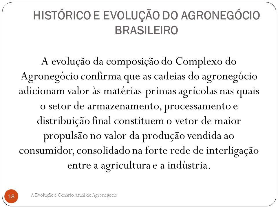HISTÓRICO E EVOLUÇÃO DO AGRONEGÓCIO BRASILEIRO A evolução da composição do Complexo do Agronegócio confirma que as cadeias do agronegócio adicionam va