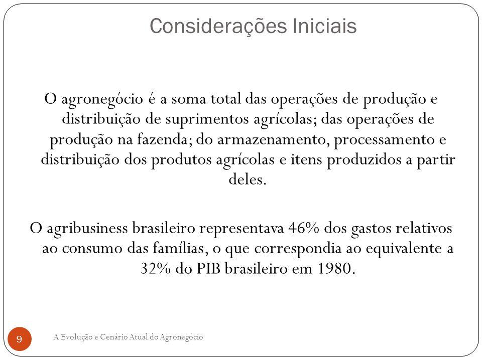 HISTÓRICO E EVOLUÇÃO DO AGRONEGÓCIO BRASILEIRO A história econômica brasileira, com suas implicações sociais, políticas e culturais, têm fortes raízes junto ao agronegócio.