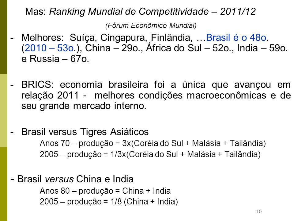 10 Mas: Ranking Mundial de Competitividade – 2011/12 (Fórum Econômico Mundial) -Melhores: Suíça, Cingapura, Finlândia, …Brasil é o 48o. (2010 – 53o.),