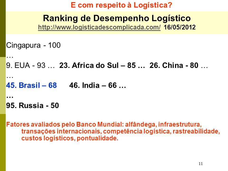 11 E com respeito à Logística? Cingapura - 100 … 9. EUA - 93 … 23. Africa do Sul – 85 … 26. China - 80 … … 45. Brasil – 68 46. India – 66 … … 95. Russ