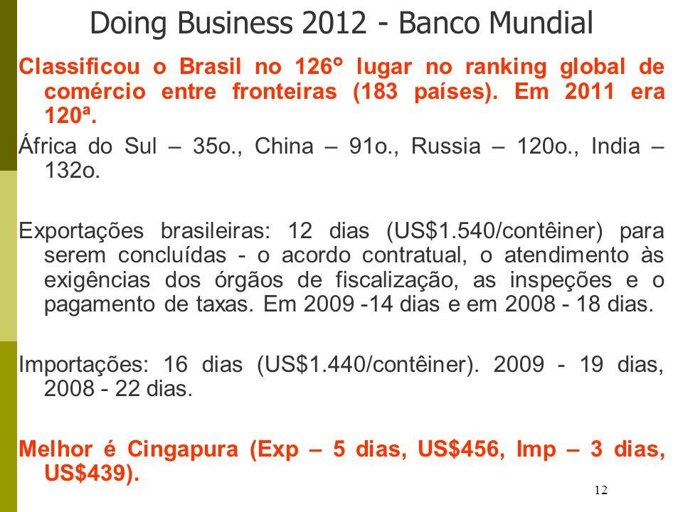 12 Doing Business 2012 - Banco Mundial Classificou o Brasil no 126° lugar no ranking global de comércio entre fronteiras (183 países). Em 2011 era 120