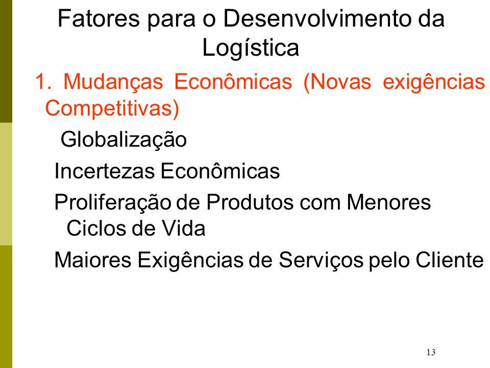 13 Fatores para o Desenvolvimento da Logística 1. Mudanças Econômicas (Novas exigências Competitivas) Globalização Incertezas Econômicas Proliferação
