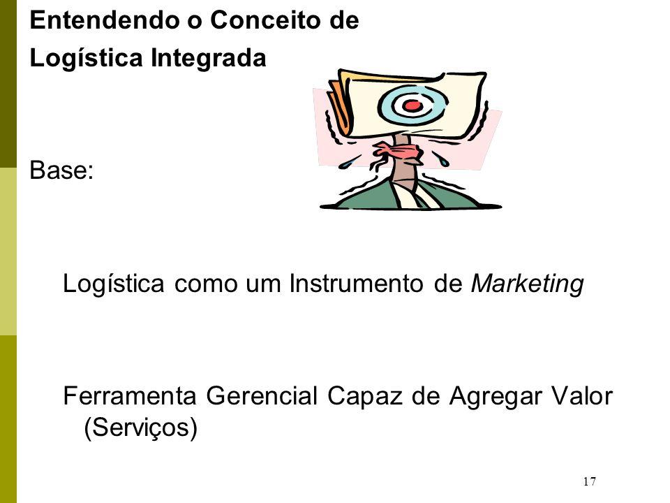 17 Entendendo o Conceito de Logística Integrada Base: Logística como um Instrumento de Marketing Ferramenta Gerencial Capaz de Agregar Valor (Serviços)
