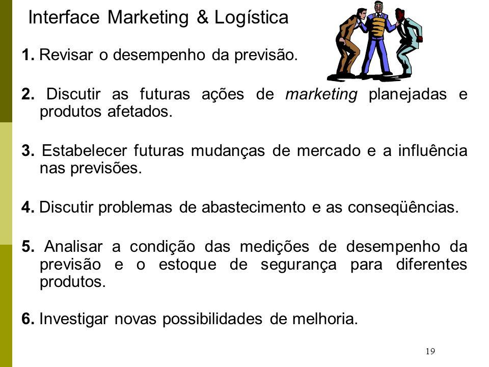 19 Interface Marketing & Logística 1. Revisar o desempenho da previsão. 2. Discutir as futuras ações de marketing planejadas e produtos afetados. 3. E
