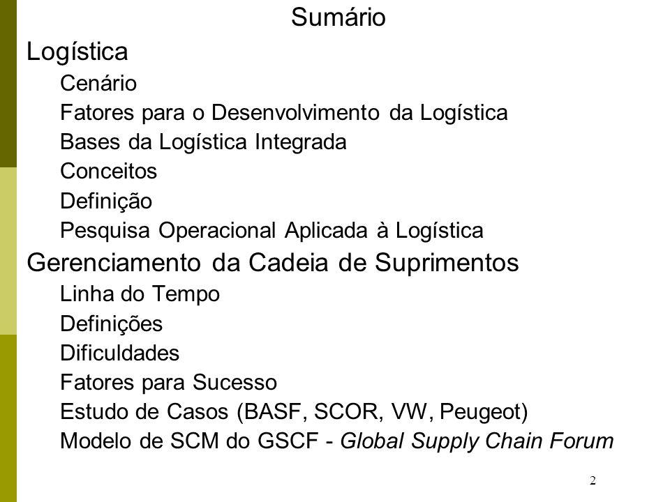 2 Sumário Logística Cenário Fatores para o Desenvolvimento da Logística Bases da Logística Integrada Conceitos Definição Pesquisa Operacional Aplicada
