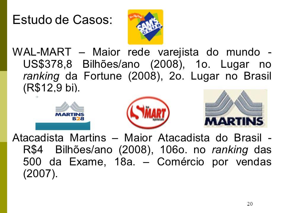 20 Estudo de Casos: WAL-MART – Maior rede varejista do mundo - US$378,8 Bilhões/ano (2008), 1o. Lugar no ranking da Fortune (2008), 2o. Lugar no Brasi