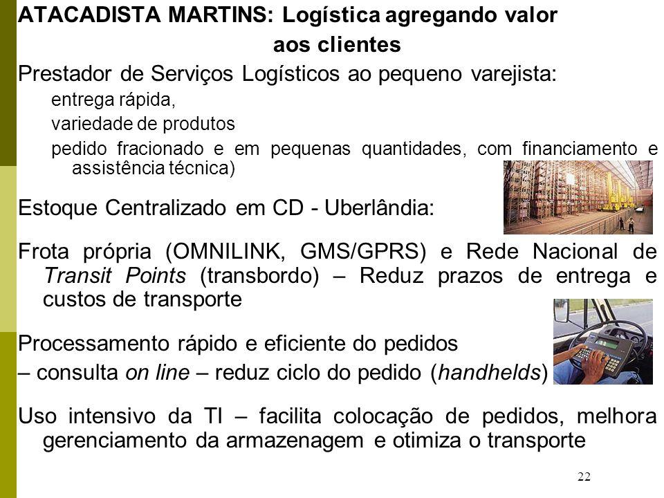 22 ATACADISTA MARTINS: Logística agregando valor aos clientes Prestador de Serviços Logísticos ao pequeno varejista: entrega rápida, variedade de prod