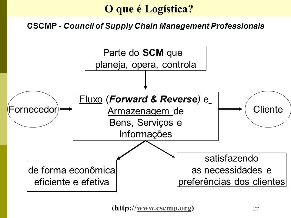 27 Parte do SCM que planeja, opera, controla Fluxo (Forward & Reverse) e Armazenagem de Bens, Serviços e Informações FornecedorCliente de forma econôm