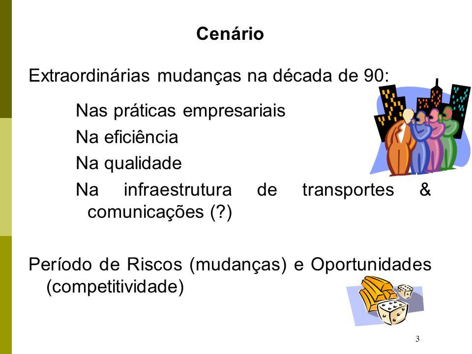 3 Cenário Extraordinárias mudanças na década de 90: Nas práticas empresariais Na eficiência Na qualidade Na infraestrutura de transportes & comunicaçõ