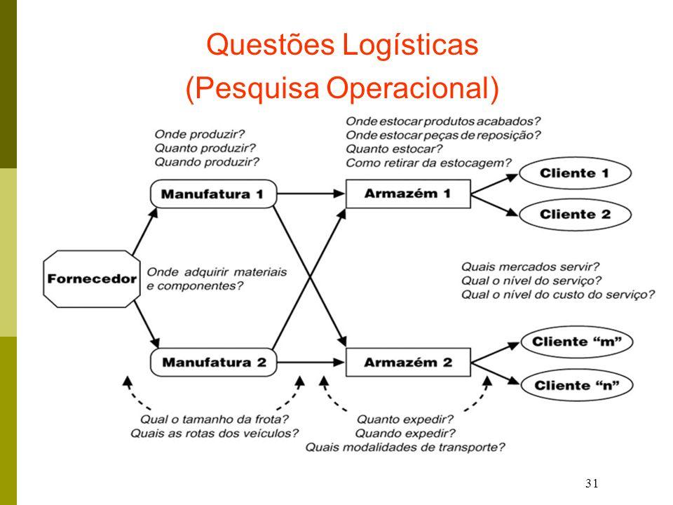 31 Questões Logísticas (Pesquisa Operacional)