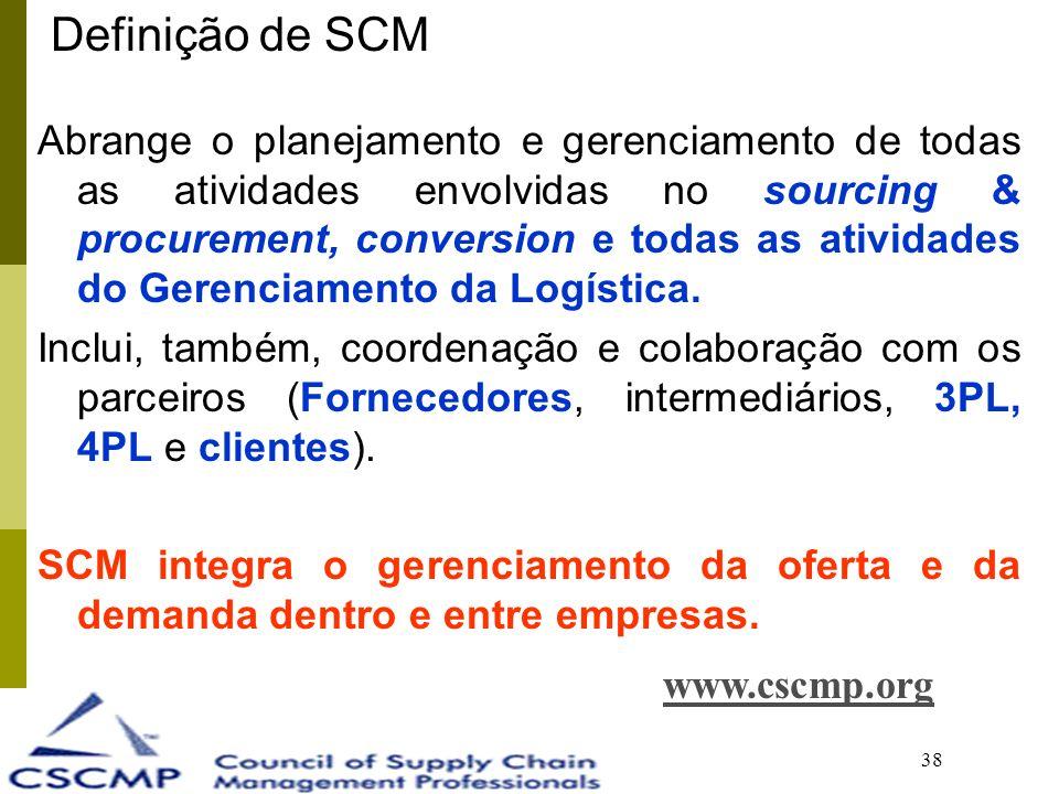 38 Definição de SCM Abrange o planejamento e gerenciamento de todas as atividades envolvidas no sourcing & procurement, conversion e todas as atividades do Gerenciamento da Logística.