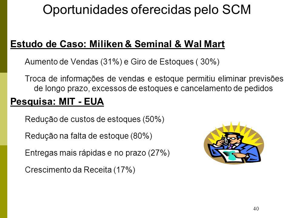 40 Oportunidades oferecidas pelo SCM Estudo de Caso: Miliken & Seminal & Wal Mart Aumento de Vendas (31%) e Giro de Estoques ( 30%) Troca de informaçõ