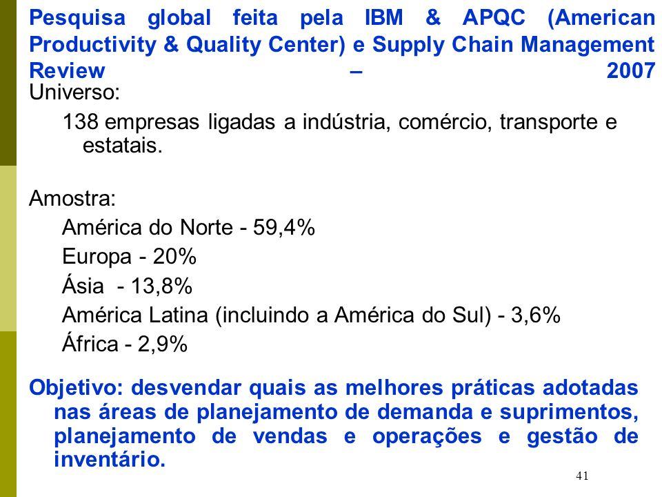 41 Pesquisa global feita pela IBM & APQC (American Productivity & Quality Center) e Supply Chain Management Review – 2007 Universo: 138 empresas ligadas a indústria, comércio, transporte e estatais.