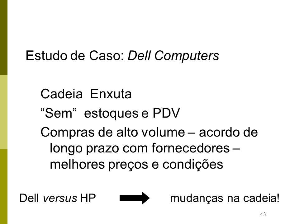 43 Estudo de Caso: Dell Computers Cadeia Enxuta Sem estoques e PDV Compras de alto volume – acordo de longo prazo com fornecedores – melhores preços e