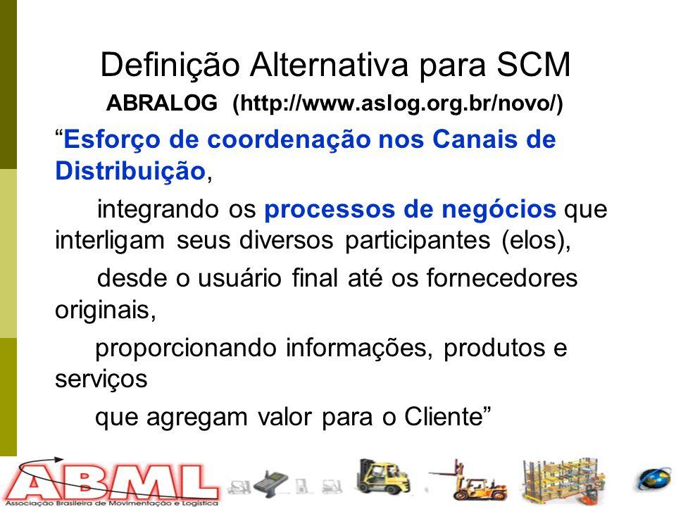 44 Definição Alternativa para SCM ABRALOG (http://www.aslog.org.br/novo/) Esforço de coordenação nos Canais de Distribuição, integrando os processos de negócios que interligam seus diversos participantes (elos), desde o usuário final até os fornecedores originais, proporcionando informações, produtos e serviços que agregam valor para o Cliente