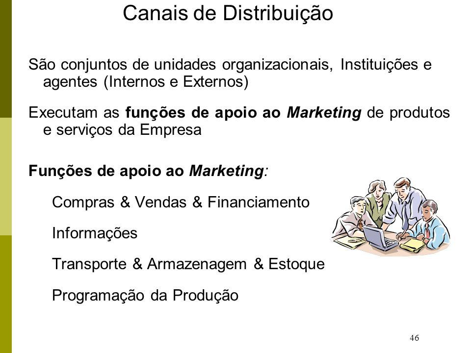 46 Canais de Distribuição São conjuntos de unidades organizacionais, Instituições e agentes (Internos e Externos) Executam as funções de apoio ao Mark
