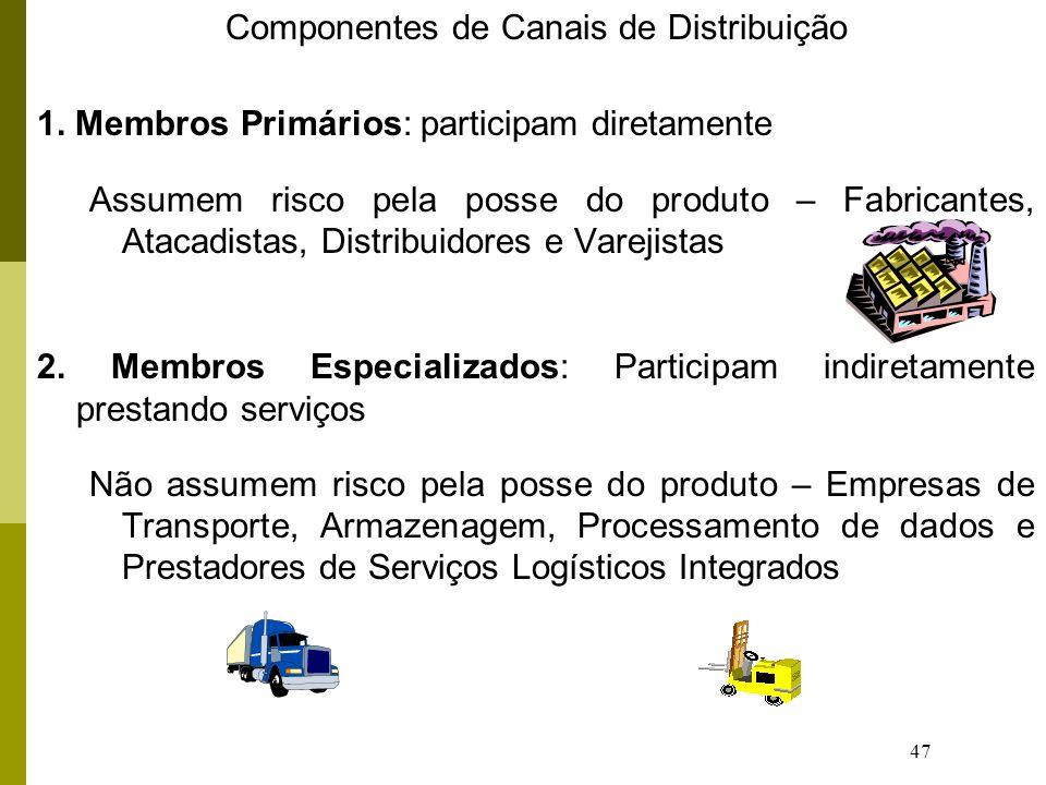 47 Componentes de Canais de Distribuição 1. Membros Primários: participam diretamente Assumem risco pela posse do produto – Fabricantes, Atacadistas,