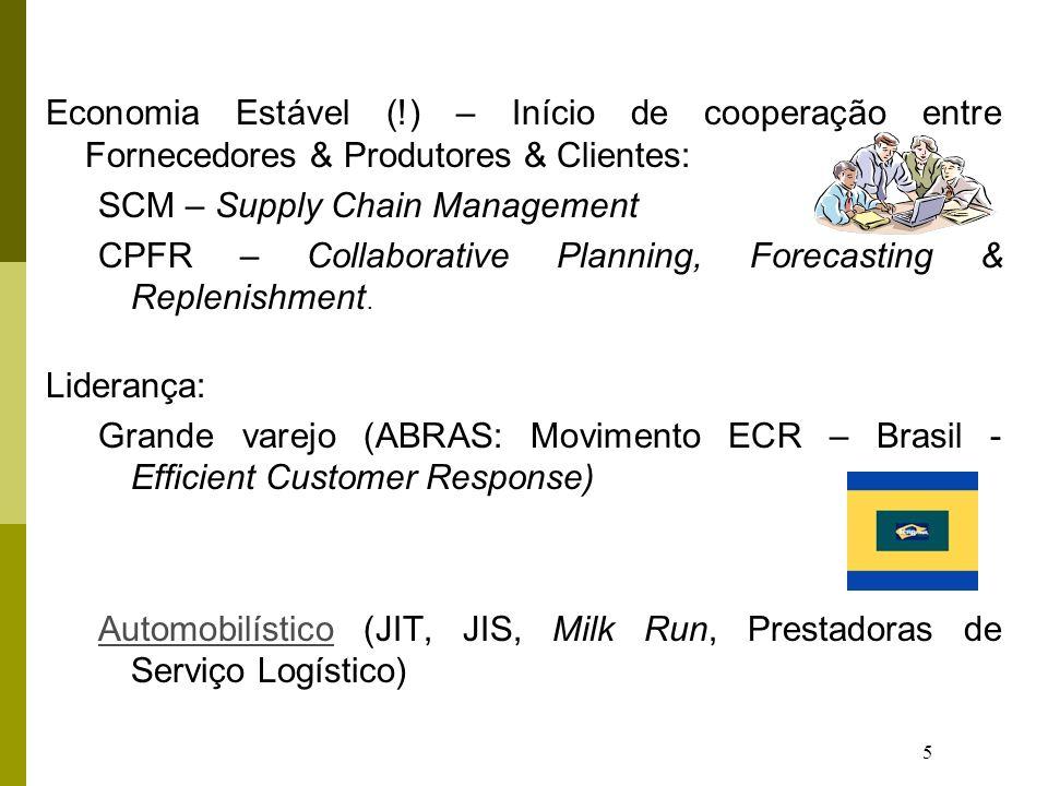 5 Economia Estável (!) – Início de cooperação entre Fornecedores & Produtores & Clientes: SCM – Supply Chain Management CPFR – Collaborative Planning, Forecasting & Replenishment.