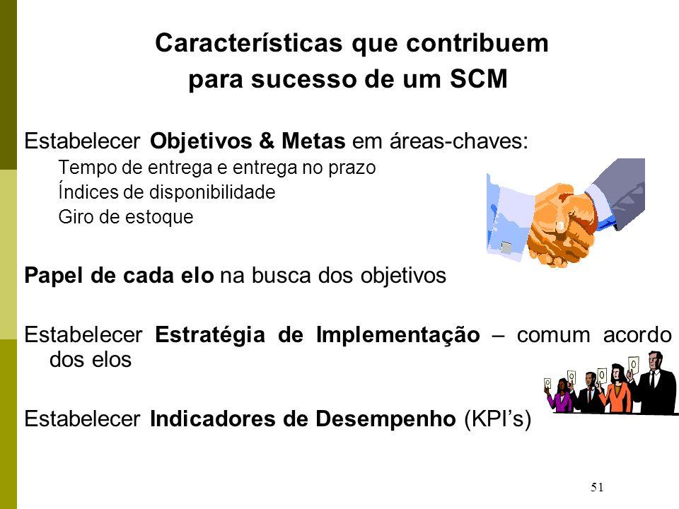 51 Características que contribuem para sucesso de um SCM Estabelecer Objetivos & Metas em áreas-chaves: Tempo de entrega e entrega no prazo Índices de
