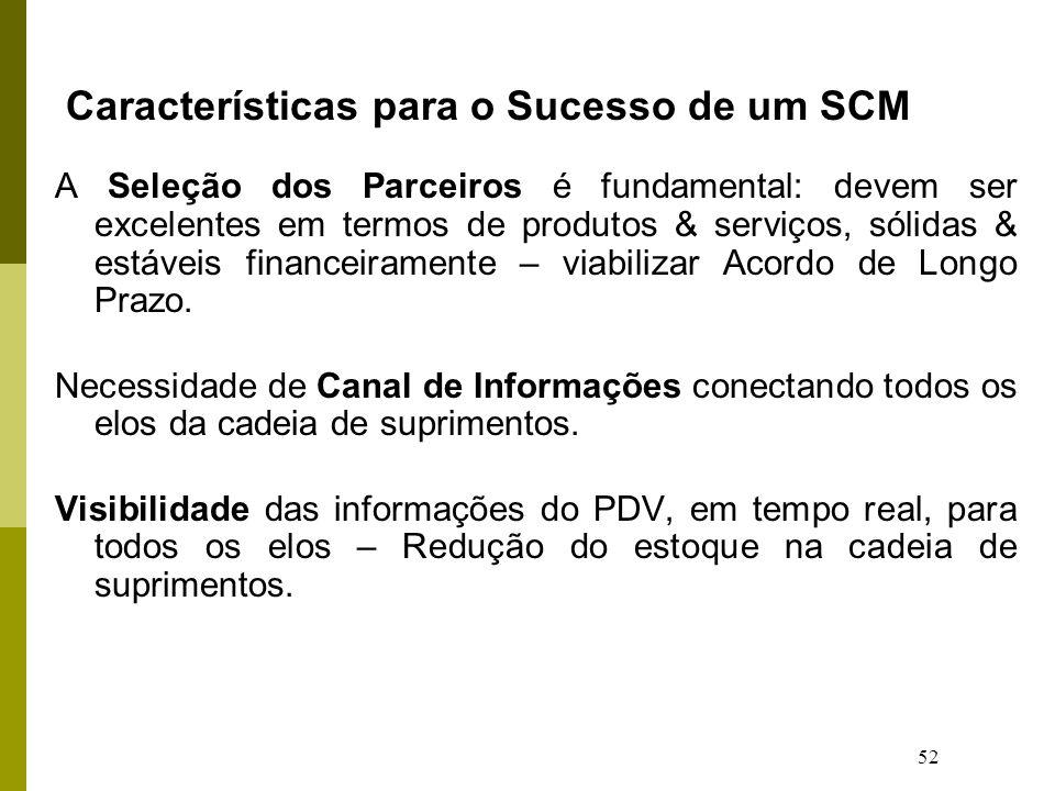 52 Características para o Sucesso de um SCM A Seleção dos Parceiros é fundamental: devem ser excelentes em termos de produtos & serviços, sólidas & es
