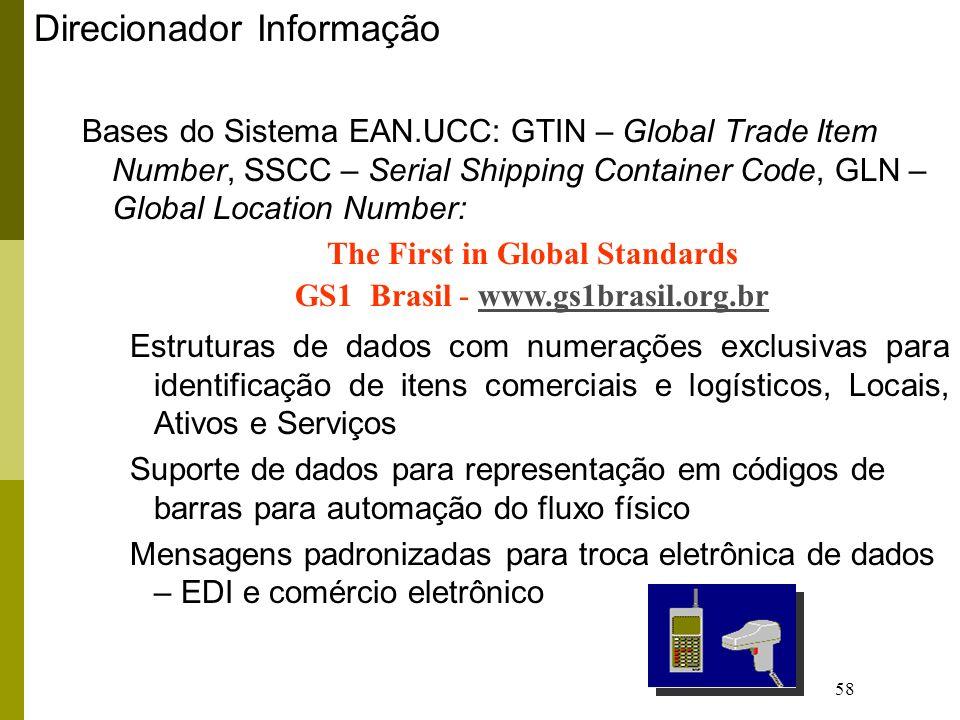 58 Direcionador Informação Bases do Sistema EAN.UCC: GTIN – Global Trade Item Number, SSCC – Serial Shipping Container Code, GLN – Global Location Number: Estruturas de dados com numerações exclusivas para identificação de itens comerciais e logísticos, Locais, Ativos e Serviços Suporte de dados para representação em códigos de barras para automação do fluxo físico Mensagens padronizadas para troca eletrônica de dados – EDI e comércio eletrônico The First in Global Standards GS1 Brasil - www.gs1brasil.org.brwww.gs1brasil.org.br