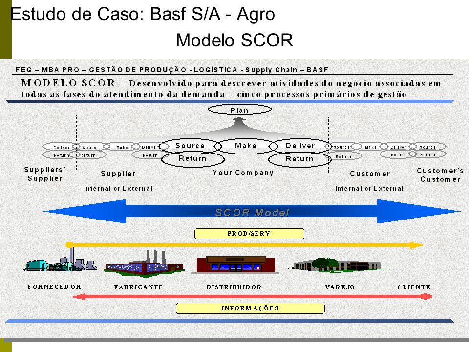 60 Estudo de Caso: Basf S/A - Agro Modelo SCOR